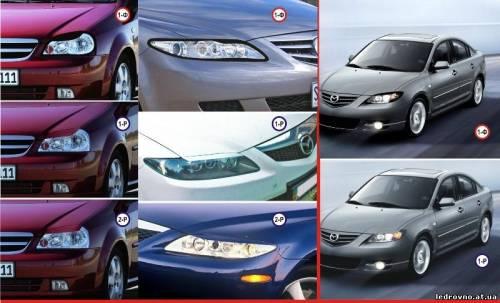 Ресницы и защита фар. Mazda