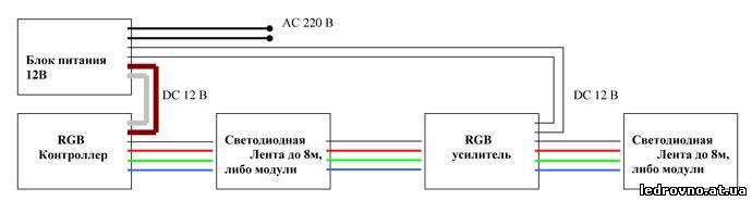 RGB-контроллеры для световых эффектов имеют несколько заводских программ и... Схема подключения контроллера RGB.